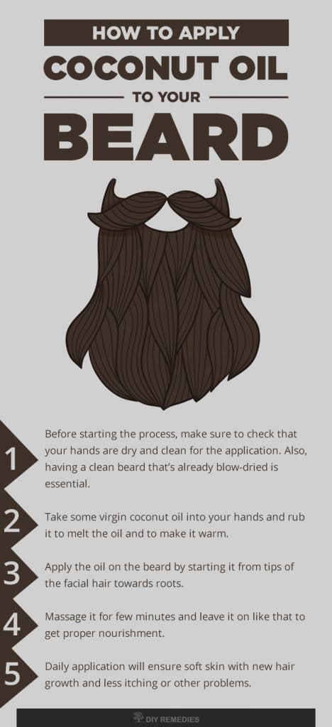 is coconut oil good for your beard 1