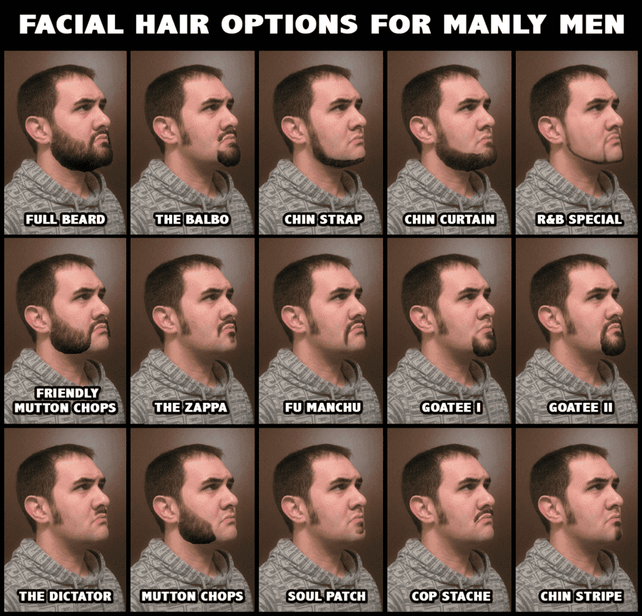 different kinds of facial hair