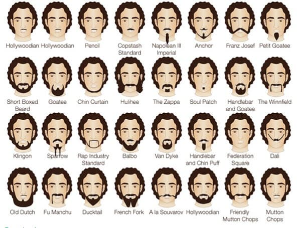 unique facial hair styles 1