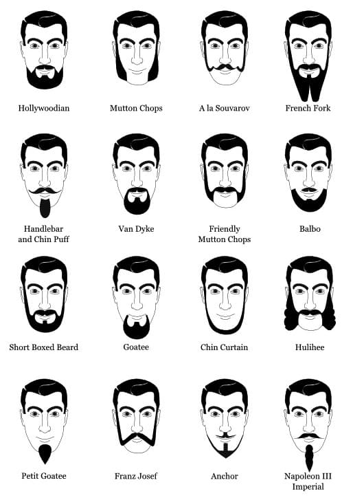 different mustache and beard styles 1