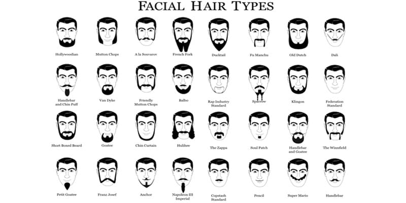 facial hair styles for black men pictures 1