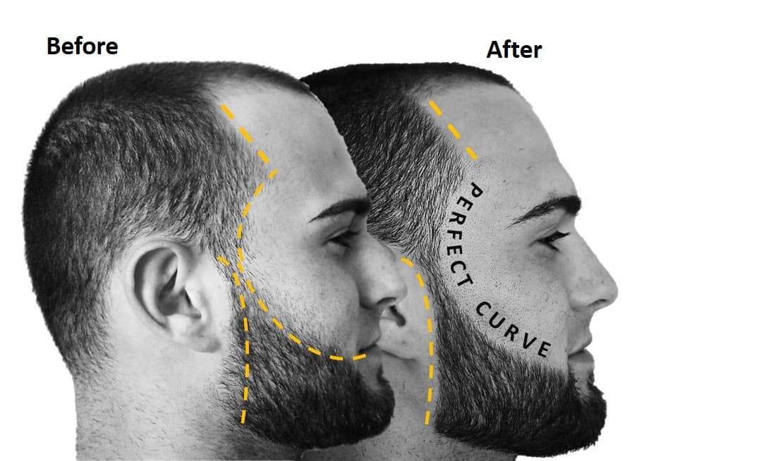 beard guide tool photo - 1