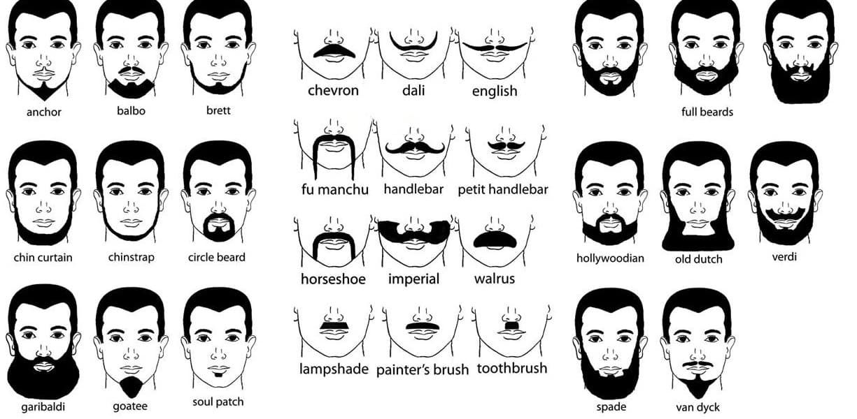 movember facial hair styles photo - 1