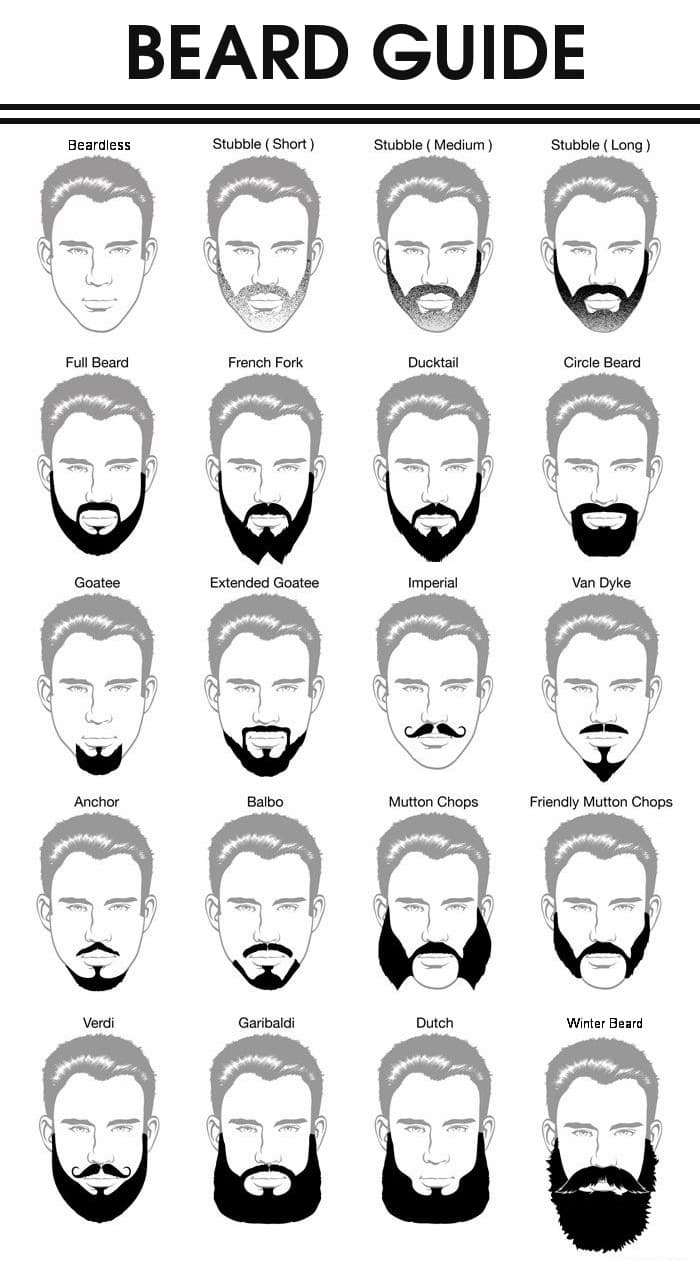 most popular facial hair styles 1