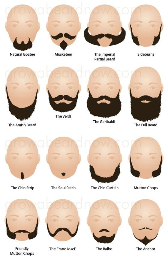 Most popular facial hairstyles